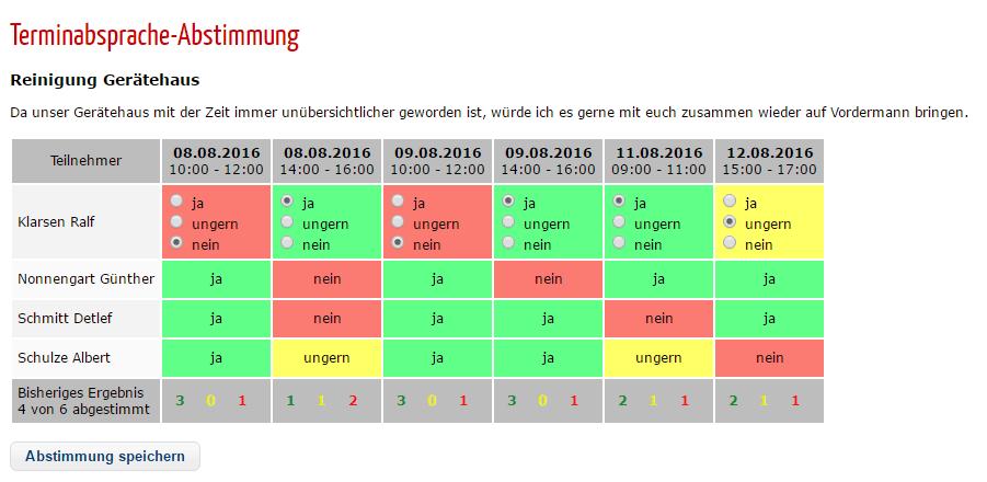Terminabsprache - Ergebnis